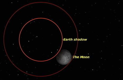 Total Lunar Eclipse Will Bring a Moon Triple Treat Sunday | LibertyE Global Renaissance | Scoop.it
