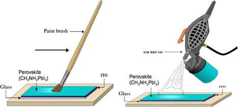 Spray-On Solar Cells: The Future of Solar Energy | Solar Energy projects & Energy Efficiency | Scoop.it