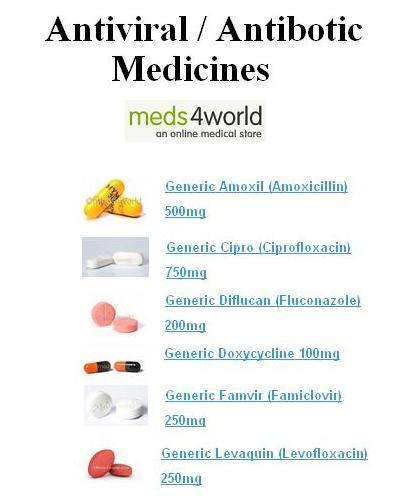 Antiviral, Antibiotic Generic Medicines Online India – Meds4world | Meds4World | Scoop.it