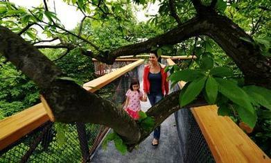 UK | Parks and gardens prove big draw for tourists | Sustainable Tourism | Scoop.it