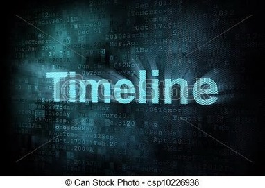 Technology Tidbits: Thoughts of a Cyber Hero: Top 20 Sites-Apps for Creating Timelines | Edtech PK-12 | Scoop.it