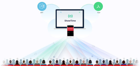 Zoho ShowTime | Digital Presentations in Education | Scoop.it