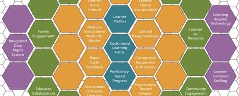 Finding Your Sweet Spot: The Honeycomb Approach to Personalized Learning (EdSurge News) | E-Learning | Scoop.it