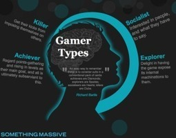 This is Your Brain On Gamification « Something Massive | Do the Enterprise 2.0! | Scoop.it