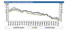 Le prix bas du pétrole pose la question de la soutenabilité de la stratégie énergétique européenne | Le flux d'Infogreen.lu | Scoop.it