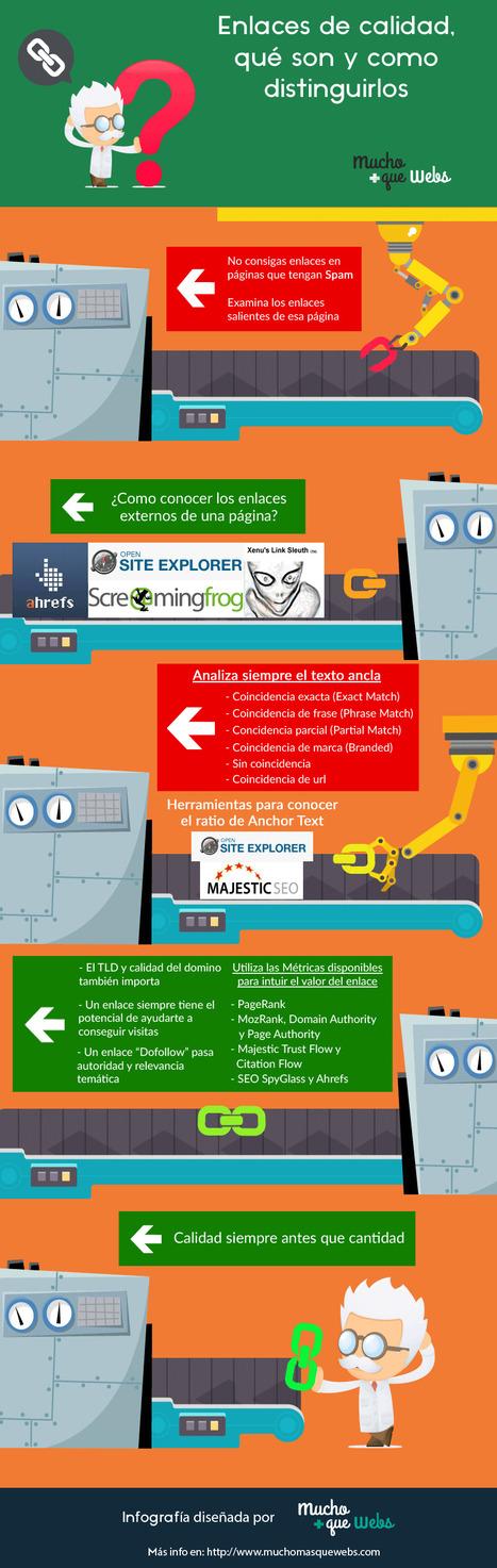 Enlaces de calidad, qué son y como distinguirlos | Infografias | Scoop.it