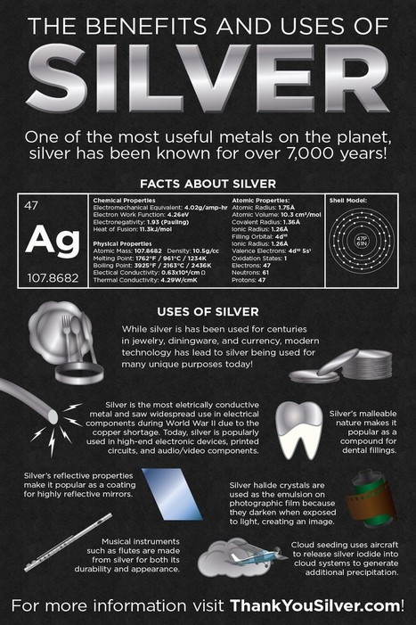 Benefits & Uses of Silver | All Infographics | All Infographics | Scoop.it
