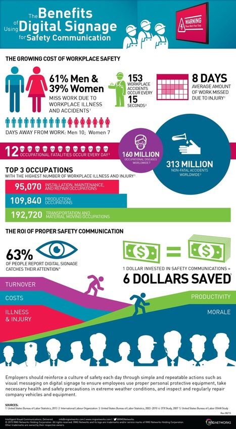 How Digital Signage can Enhance Safety in the Workplace [INFOGRAPHIC]   Technology in Business Today   Scoop.it