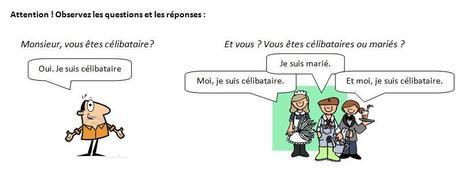 FLE : ÊTRE au présent | Conny - Français | Scoop.it