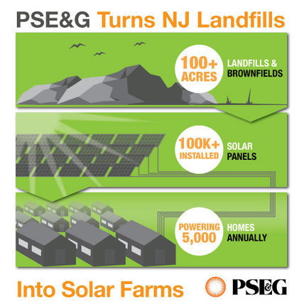 Tally Two New Landfill Solar Farms in New Jersey | Solar Energy, Alternative Energy, Clean Energy | Scoop.it