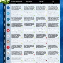 2014 Social Media Do's and Don'ts | Visual.ly | SEO | Scoop.it