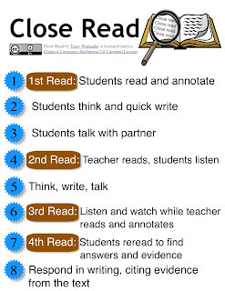 Close Read Complex Text, and Annotate with Diigo | Common Core ELA and Social Studies | Scoop.it