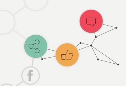 Recrutement et médias sociaux, où en sommes-nous ? | Tout sur les réseaux sociaux | Scoop.it