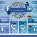 20 Compelling Reasons to Spend Less Time on Facebook and More Time on LinkedIn | INFOGRAPHICS | Scoop.it