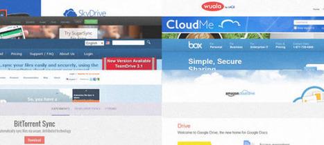 Les meilleures alternatives aux services cloud Dropbox   outils numériques pour la pédagogie   Scoop.it