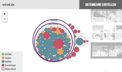 Datenblumen | Alles für Eltern | Scoop.it