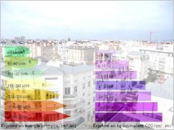 Les ERP de plus de 500 m2 obligés d'afficher le DPE - Batiactu | Action Immobilier - Ariège Pyrénées | Scoop.it