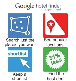Google Hotel Finder, une concurrence pour les sites de voyages ?  | Blog YouSeeMii | eTourisme - Eure | Scoop.it
