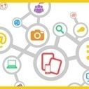 Ten Components of Integrated Marketing Communications | Social Media Marketing | Scoop.it