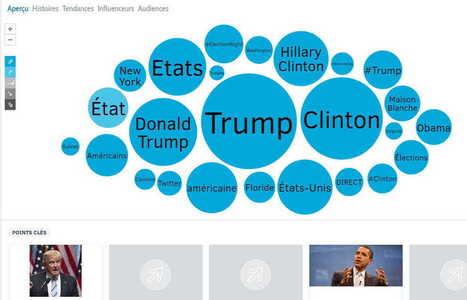 Talkwalker Now, vous aide à détecter et analyser les tendances | Competitive Intelligence & Creativity | Scoop.it