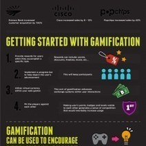 The Business of Gamification | Visual.ly | Engage Digital Marketing | Scoop.it