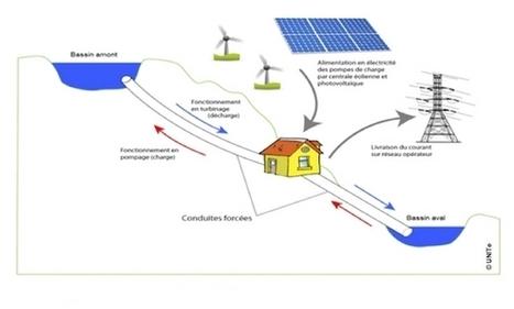 Tri'Nerzh : stocker sous forme d'eau les énergies solaires et éoliennes | Nouveaux paradigmes | Scoop.it