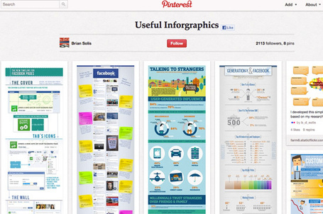 15 Best Pinterest Boards for Social Media Infographics | Leadership Think Tank | Scoop.it