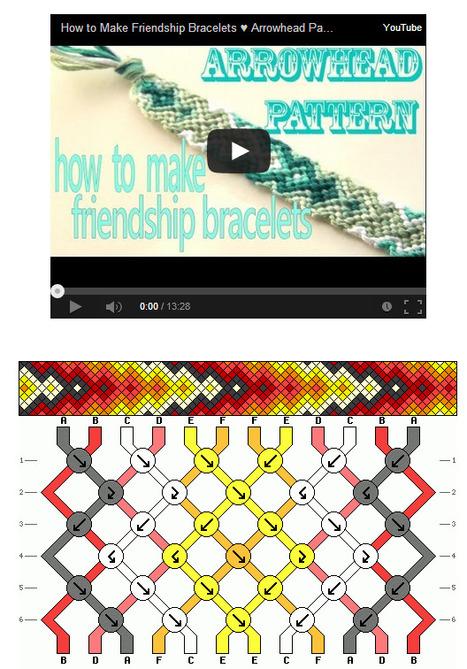 Comment réaliser des bracelets brésiliens, bracelets de l'amitié... | Bricolage pour mes enfants | Scoop.it