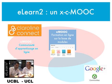 eLearn2 : Se former en ligne pour former en ligne   Blog de M@rcel   Formation des enseignants, Numérique et MOOC   Scoop.it