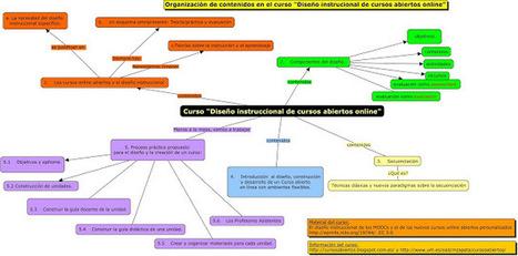 Diseño instruccional de cursos abiertos online: Introducción al curso (y III): Contenidos | Aprendizaje y redes abiertas. | Scoop.it