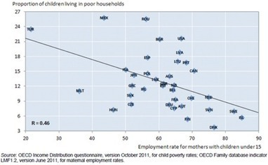 The struggle against child poverty: an analysis of Labour's legacy | openDemocracy | Immigration and Children | Scoop.it