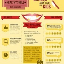 Why Braces Aren't Just for Kids infographic | Infographics | Scoop.it