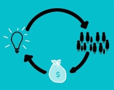 How to start a... - How to choose a crowdfunding platform | Transforming small business | Scoop.it