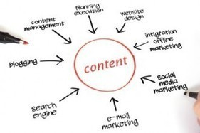 Develop an Audience-Centric Content Strategy | Marketing Revolution | Scoop.it