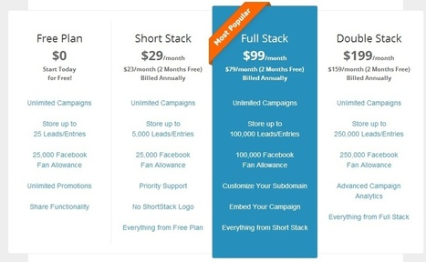 7 éléments pour rassurer les internautes et les inciter à acheter chez vous | Marketing et communication pour TPE, PME et entrepreneurs | Scoop.it