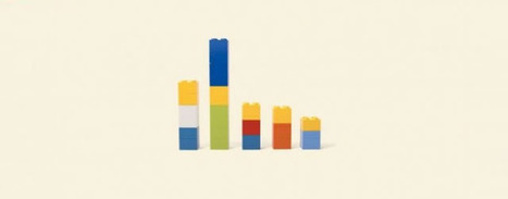 Lego minimalistes | Glanages & Grapillages | Scoop.it