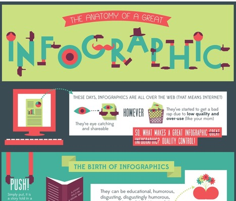 Anatomy of a Great Infographic | Fledgling yet Burgeoning! Infographics Conquest :D | Scoop.it