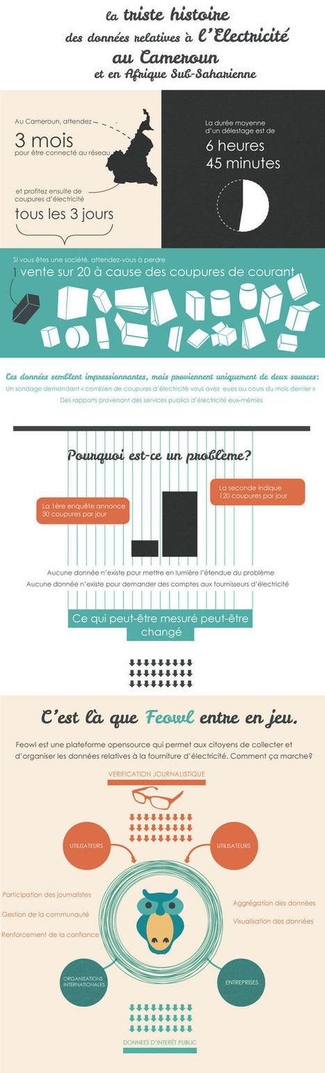 Le data journalisme au service des libertés du citoyen ! « Antonin MOULART | Le vin quotidien | Scoop.it