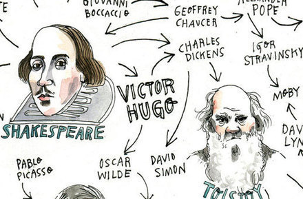 How The World's Greatest Minds Influenced Each Other | Peer2Politics | Scoop.it