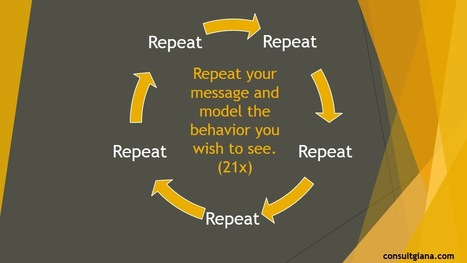 Repeat Your Message & Model The Behavior You Wish To See x(21)! | Organizational Development | Scoop.it