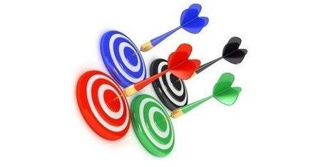 Le tableau de bord équilibré vous aide à mieux diriger et contrôler | Tableau de bord de gestion | Scoop.it