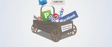 Les adolescents infidèles aux réseaux sociaux | social media et CRM | Scoop.it