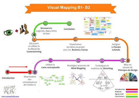 Heuristiquement: Ateliers de Visual Mapping | Nextcreativityetc | Scoop.it