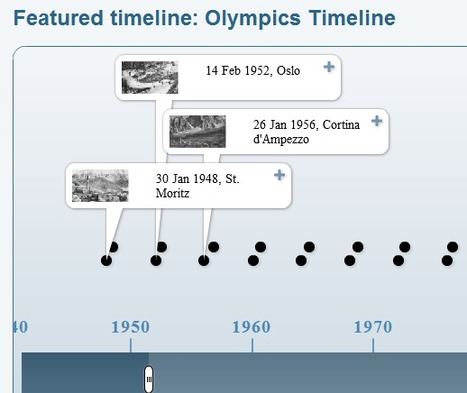 Timetoast - Create timelines, share them on the web | omnia mea mecum fero | Scoop.it
