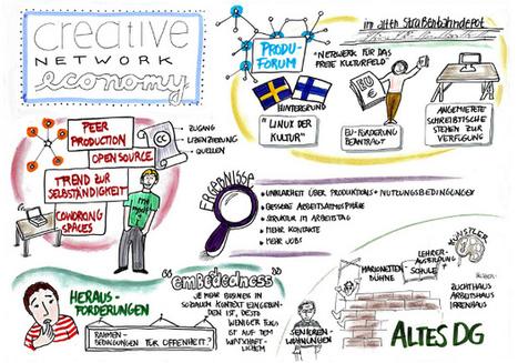 De industrias creativas a lugares creativos   URBACT   ecosistema urbano   CIUDAD EN TRANCE   Scoop.it