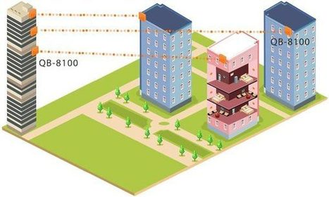Proxim Wireless - Serving Multi-Dwelling Residences with Broadband Wireless | Wireless Video Surveillance | Scoop.it