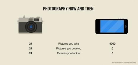 Photographie au smartphone, une triste vérité ? | L'actualité de l'argentique | Scoop.it