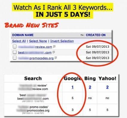 Keyword Code WSO review – Best Strategy to get Winning Keyword with Zero Competition Fast ans Easy   SEO Article   Scoop.it
