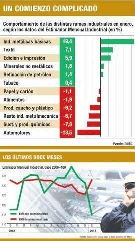 industria enfrenta un año difícil - Ambito.com | Administración de la demanda | Scoop.it