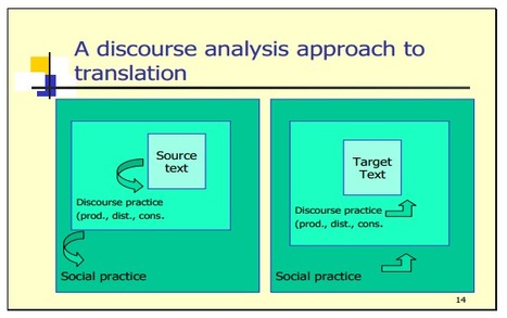 (TOOL)-(EN)-(PDF) - A Discourse Analysis Approach to Legal Translator  Training: More than words | Catherine Way | Discourstion | Discurciones | Scoop.it